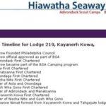 Lowanne Nimat Lodge #219?